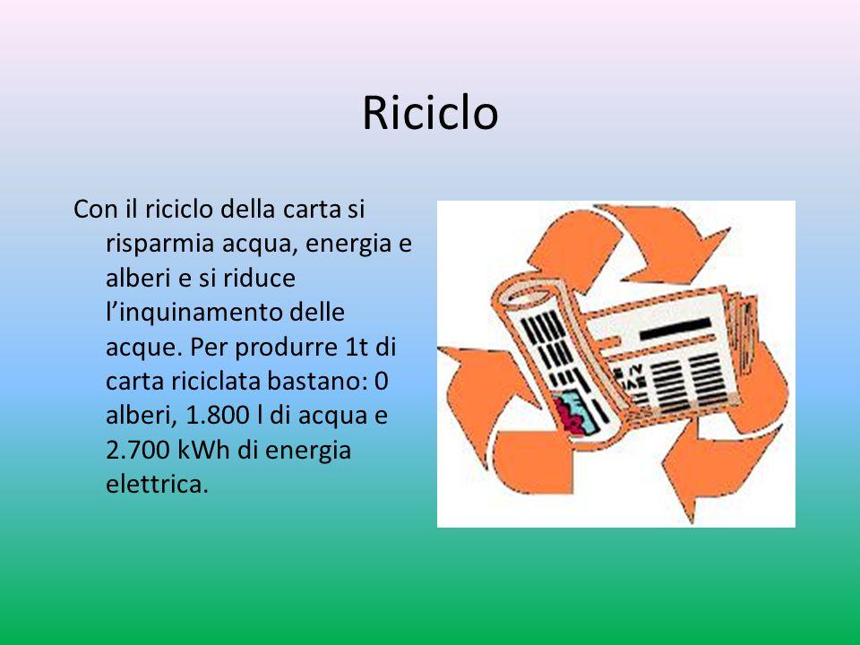 Riciclo Con il riciclo della carta si risparmia acqua, energia e alberi e si riduce linquinamento delle acque. Per produrre 1t di carta riciclata bast