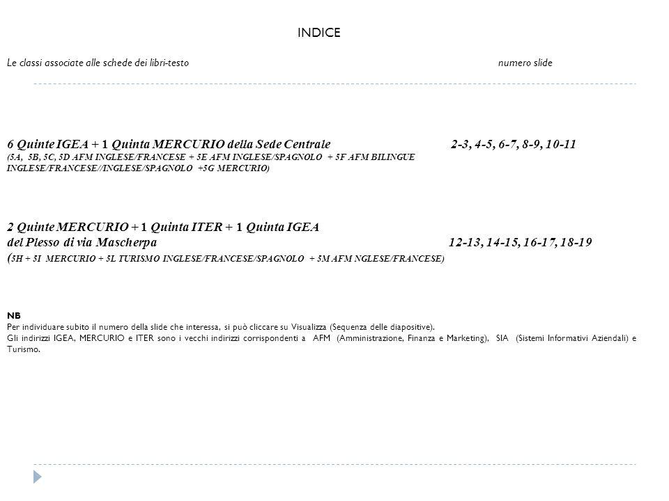 INDICE Le classi associate alle schede dei libri-testo numero slide 6 Quinte IGEA + 1 Quinta MERCURIO della Sede Centrale 2-3, 4-5, 6-7, 8-9, 10-11 (5A, 5B, 5C, 5D AFM INGLESE/FRANCESE + 5E AFM INGLESE/SPAGNOLO + 5F AFM BILINGUE INGLESE/FRANCESE//INGLESE/SPAGNOLO +5G MERCURIO) 2 Quinte MERCURIO + 1 Quinta ITER + 1 Quinta IGEA del Plesso di via Mascherpa 12-13, 14-15, 16-17, 18-19 ( 5H + 5I MERCURIO + 5L TURISMO INGLESE/FRANCESE/SPAGNOLO + 5M AFM NGLESE/FRANCESE) NB Per individuare subito il numero della slide che interessa, si può cliccare su Visualizza (Sequenza delle diapositive).