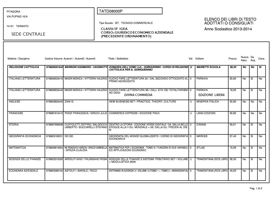 SEDE CENTRALE CLASSI: 5F IGEA CORSO: GIURIDICO ECONOMICO AZIENDALE (PRECEDENTE ORDINAMENTO) SPAGNOLO 97888 08061 157 DASCANIO / FASOLI COM.COM COMUNICATION Y COMERCIO UZANICHELL I 28, 40 No