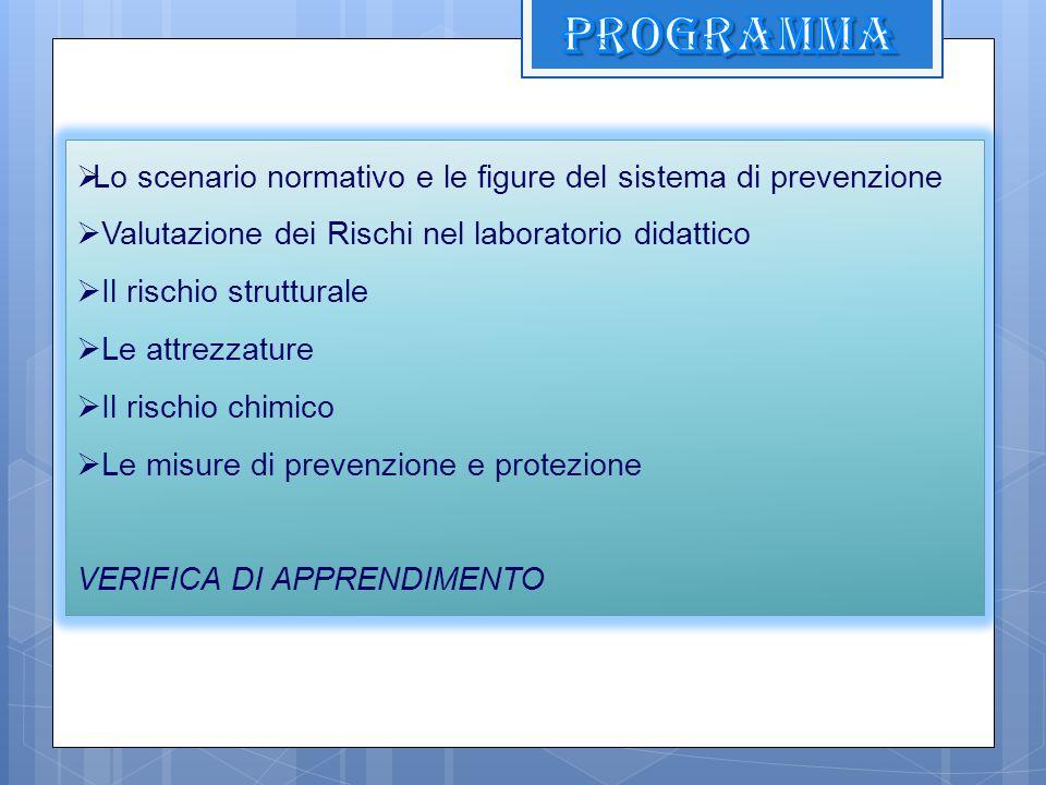 Lo scenario normativo e le figure del sistema di prevenzione Valutazione dei Rischi nel laboratorio didattico Il rischio strutturale Le attrezzature I