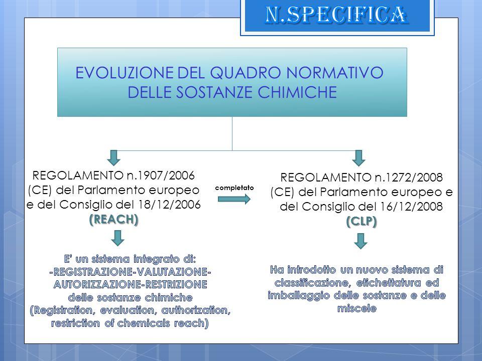 EVOLUZIONE DEL QUADRO NORMATIVO DELLE SOSTANZE CHIMICHE (REACH) REGOLAMENTO n.1907/2006 (CE) del Parlamento europeo e del Consiglio del 18/12/2006 (RE