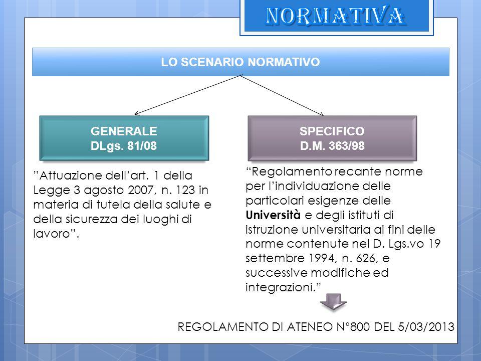 LO SCENARIO NORMATIVO GENERALE DLgs. 81/08 SPECIFICO D.M. 363/98 Attuazione dellart. 1 della Legge 3 agosto 2007, n. 123 in materia di tutela della sa