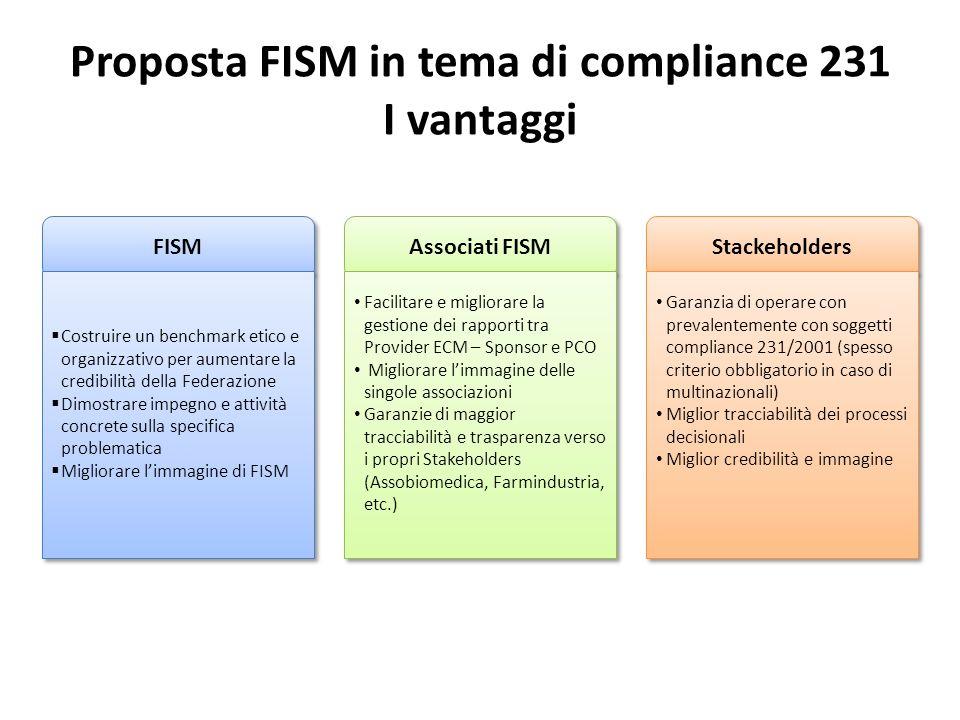 Proposta FISM in tema di compliance 231 I vantaggi FISM Costruire un benchmark etico e organizzativo per aumentare la credibilità della Federazione Di