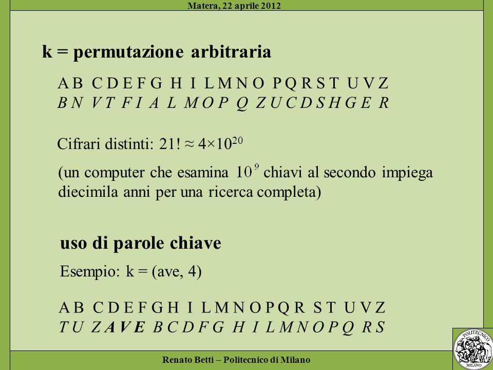 Renato Betti – Politecnico di Milano Matera, 22 aprile 2012 k = permutazione arbitraria A B C D E F G H I L M N O P Q R S T U V Z B N V T F I A L M O P Q Z U C D S H G E R Cifrari distinti: 21.