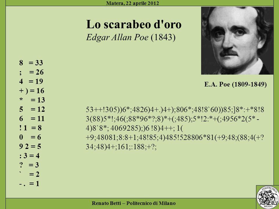 Renato Betti – Politecnico di Milano Matera, 22 aprile 2012 53++!305))6*;4826)4+.)4+);806*;48!8`60))85;]8*:+*8!8 3(88)5*!;46(;88*96*?;8)*+(;485);5*!2: