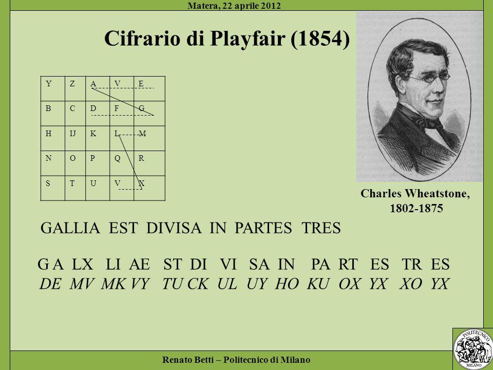 Renato Betti – Politecnico di Milano Matera, 22 aprile 2012 Cifrario di Playfair (1854) Charles Wheatstone, 1802-1875 YZAVE BCDFG HIJKLM NOPQR STUVX G