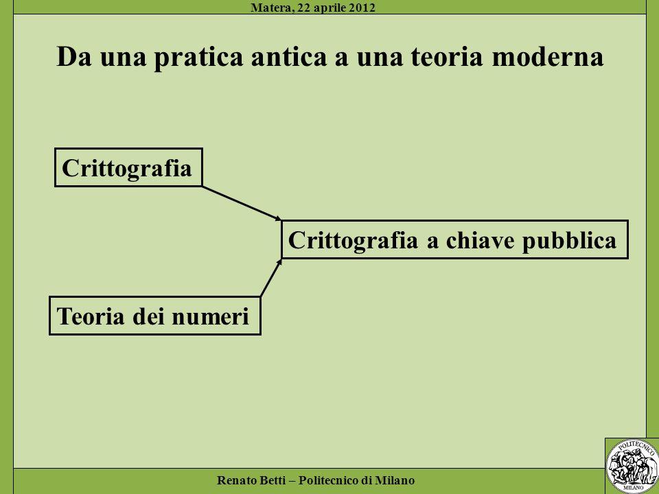 Renato Betti – Politecnico di Milano Matera, 22 aprile 2012 Crittografia Teoria dei numeri Crittografia a chiave pubblica Da una pratica antica a una