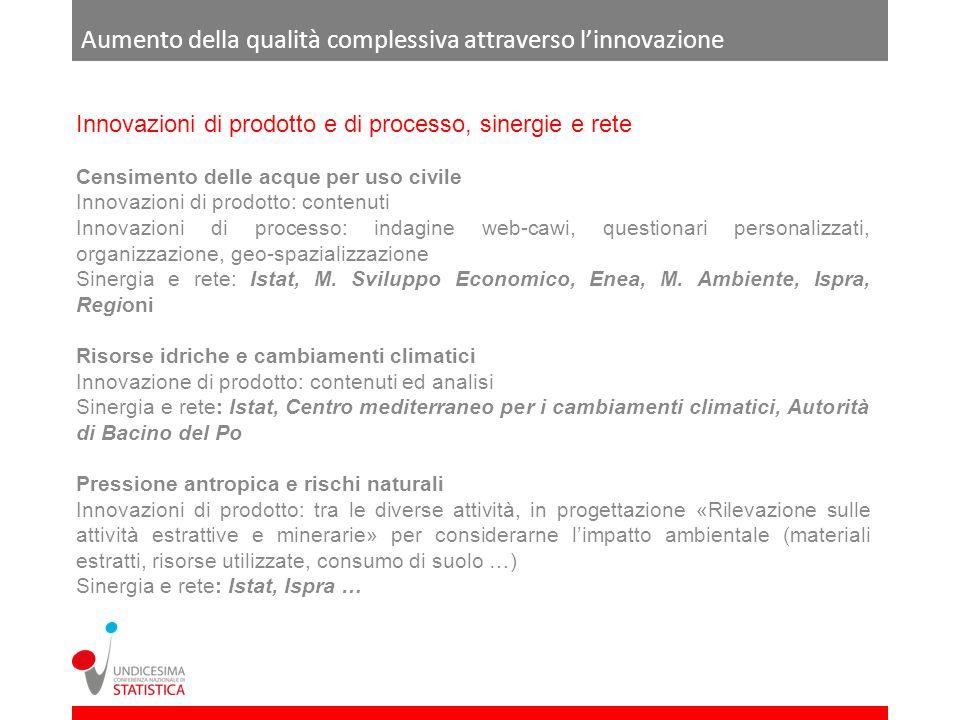 Innovazioni di prodotto e di processo, sinergie e rete Censimento delle acque per uso civile Innovazioni di prodotto: contenuti Innovazioni di process