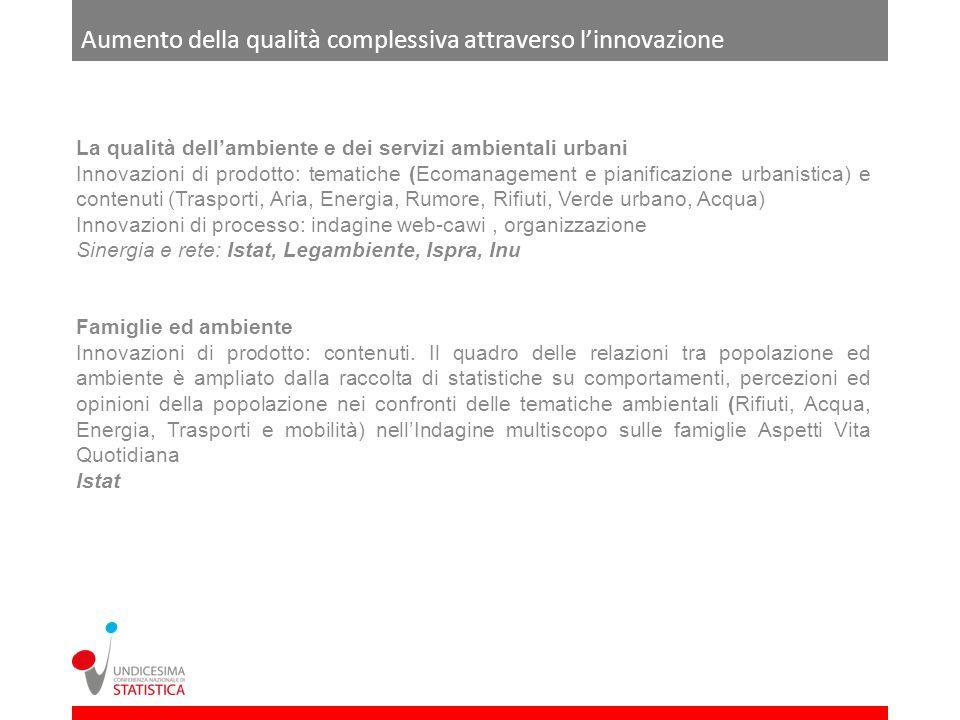 La qualità dellambiente e dei servizi ambientali urbani Innovazioni di prodotto: tematiche (Ecomanagement e pianificazione urbanistica) e contenuti (T