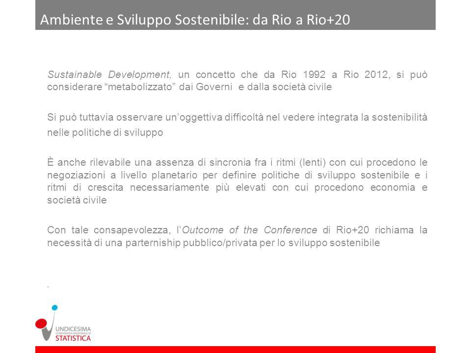 Ambiente e Sviluppo Sostenibile: da Rio a Rio+20 Sustainable Development, un concetto che da Rio 1992 a Rio 2012, si può considerare metabolizzato dai