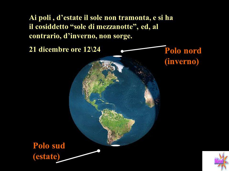 Essendo l'arco descritto al solstizio d'estate ( nellemisfero Nord) piu' ampio, ne conseguirà che il Sole rimarrà sopra l'orizzonte per un tempo maggi