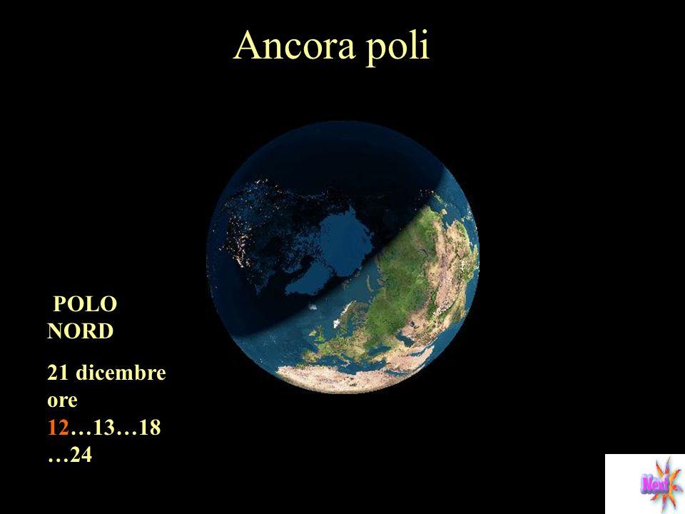 Adesso … lEuropa e lAsia e lAfrica….