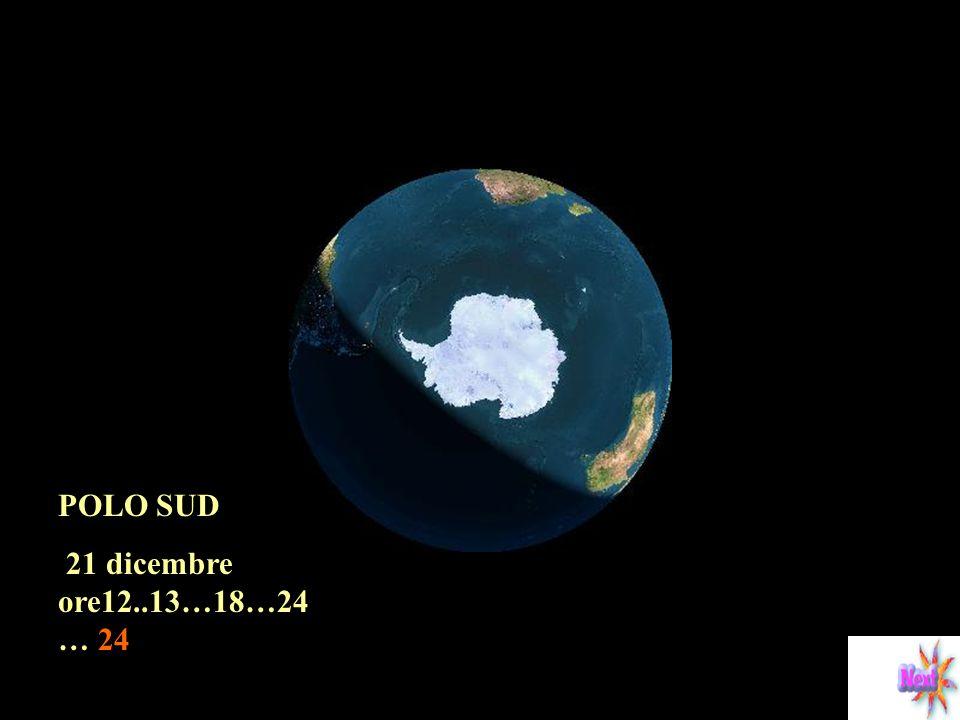 Ancora poli POLO NORD 21 dicembre ore 12…13…18 …24