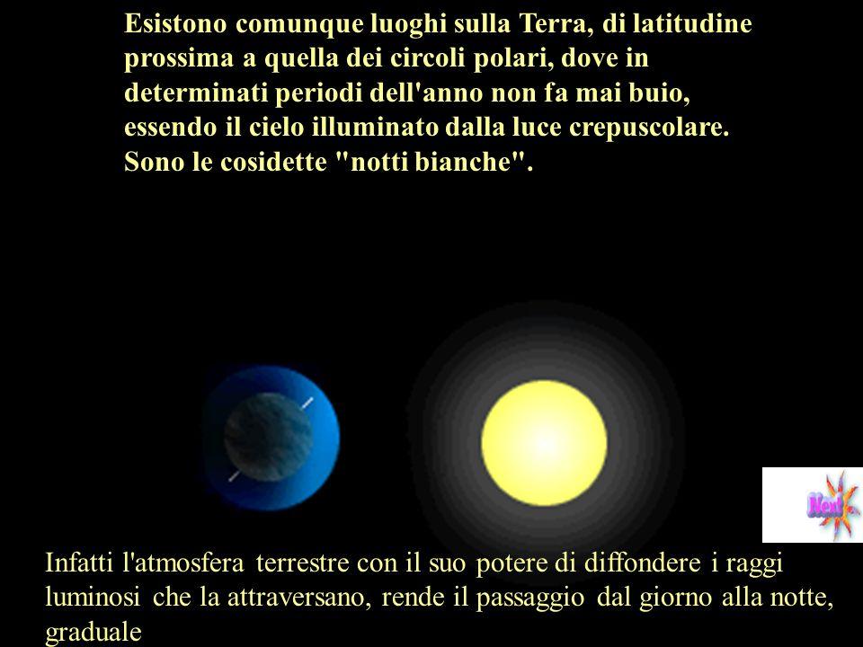 Emisfero nord luce 24 ore Emisfero sud buio 24 ore Emisfero sud luce 24 ore Emisfero nord buio 24 ore 21 giugno 21 dicembre