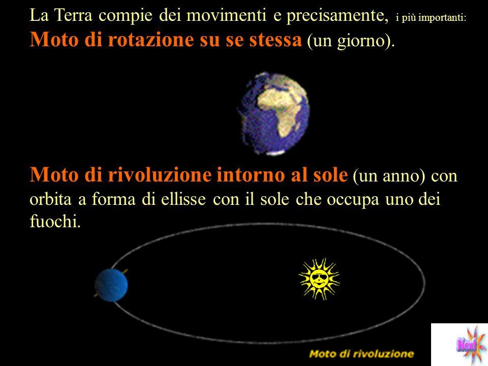I movimenti di rotazione e rivoluzione terrestri, lalternanza delle stagioni, visti dal satellite….. …e pensare che il povero Galilei ci stava rimette