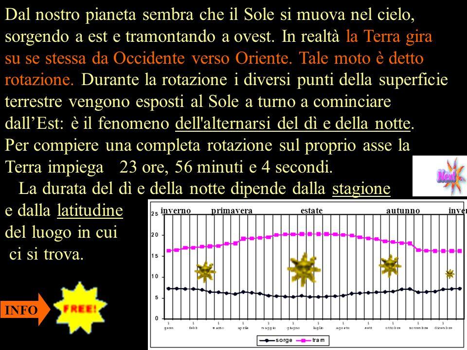 I 2 poli visti dai due opposti punti divista nella giornata del solstizio dinverno ( per lemisfero Nord)