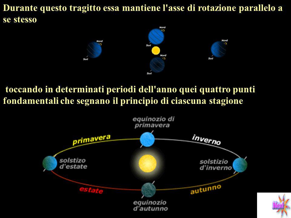 Durante questo tragitto essa mantiene l asse di rotazione parallelo a se stesso toccando in determinati periodi dell anno quei quattro punti fondamentali che segnano il principio di ciascuna stagione