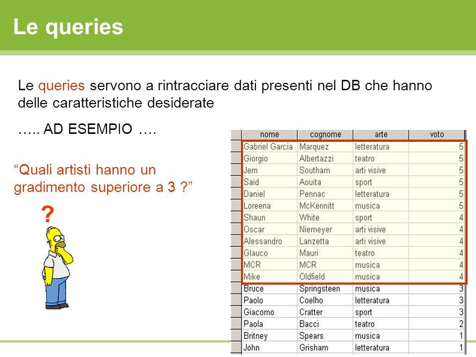 Le queries Access Le queries servono a rintracciare dati presenti nel DB che hanno delle caratteristiche desiderate ….. AD ESEMPIO …. ? Quali artisti
