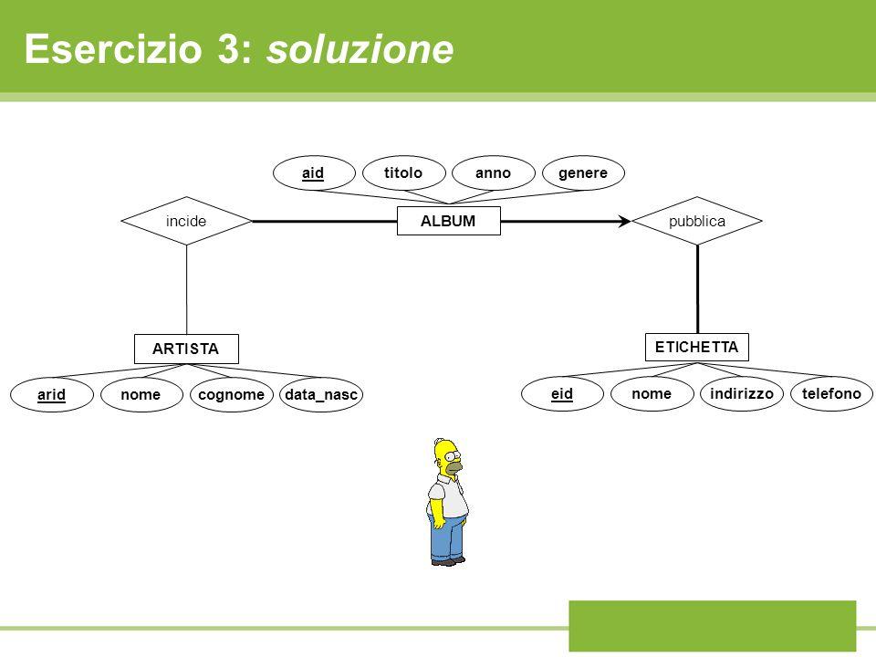 Esercizio 3: soluzione ALBUM aidtitoloannogenere ETICHETTA pubblica ARTISTA incide aridnomecognomedata_nasc eidnomeindirizzotelefono