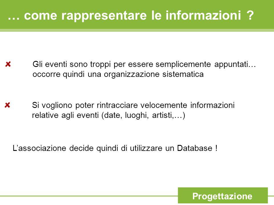 … come rappresentare le informazioni ? Progettazione Gli eventi sono troppi per essere semplicemente appuntati… occorre quindi una organizzazione sist