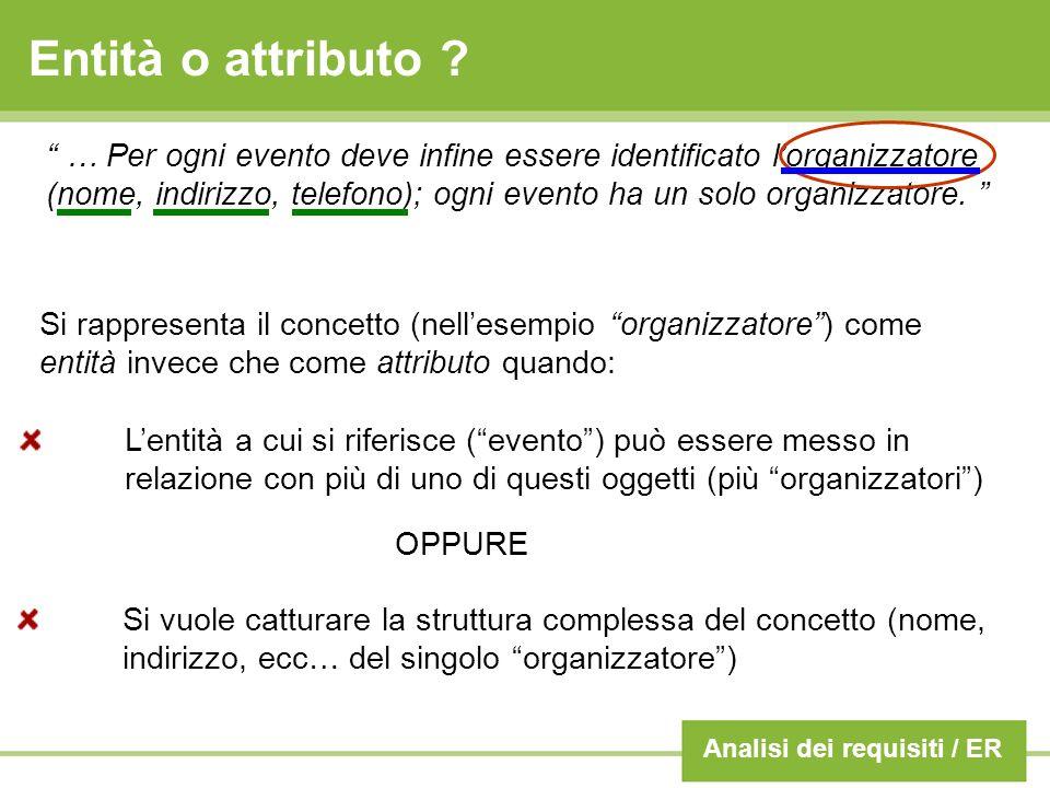 Diagramma Entità - Relazioni Diagramma ER Il DB deve contenere informazioni sugli eventi che si svolgono nella città: data, tipologia, una breve descrizione.