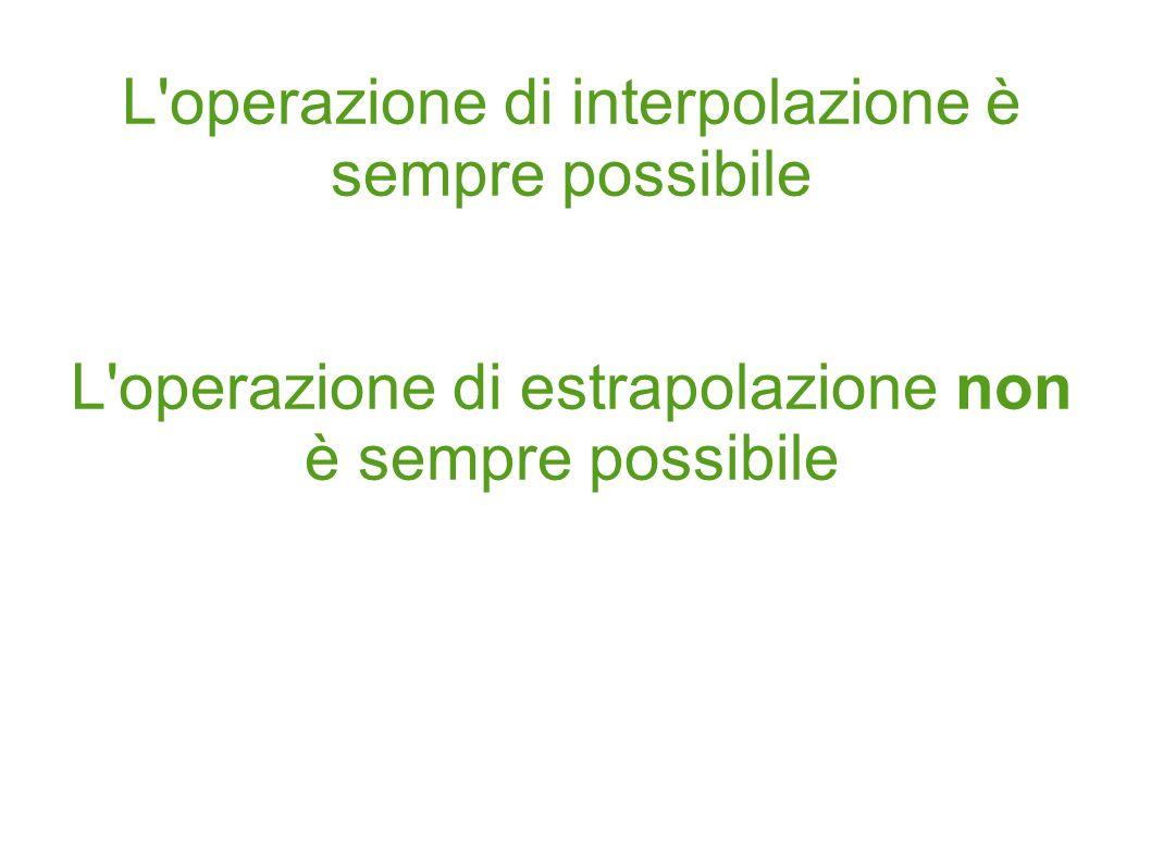 L'operazione di interpolazione è sempre possibile L'operazione di estrapolazione non è sempre possibile