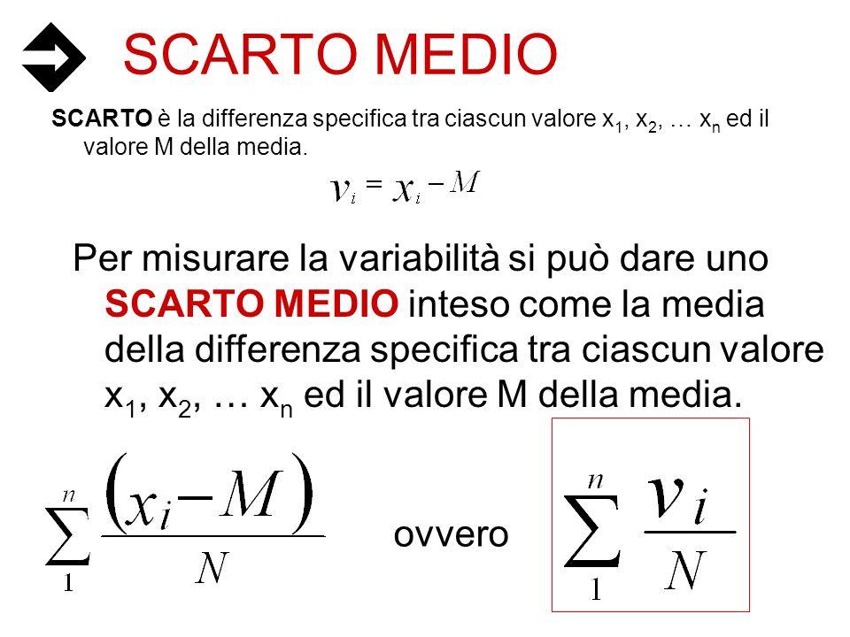 SCARTO MEDIO SCARTO è la differenza specifica tra ciascun valore x 1, x 2, … x n ed il valore M della media. Per misurare la variabilità si può dare u