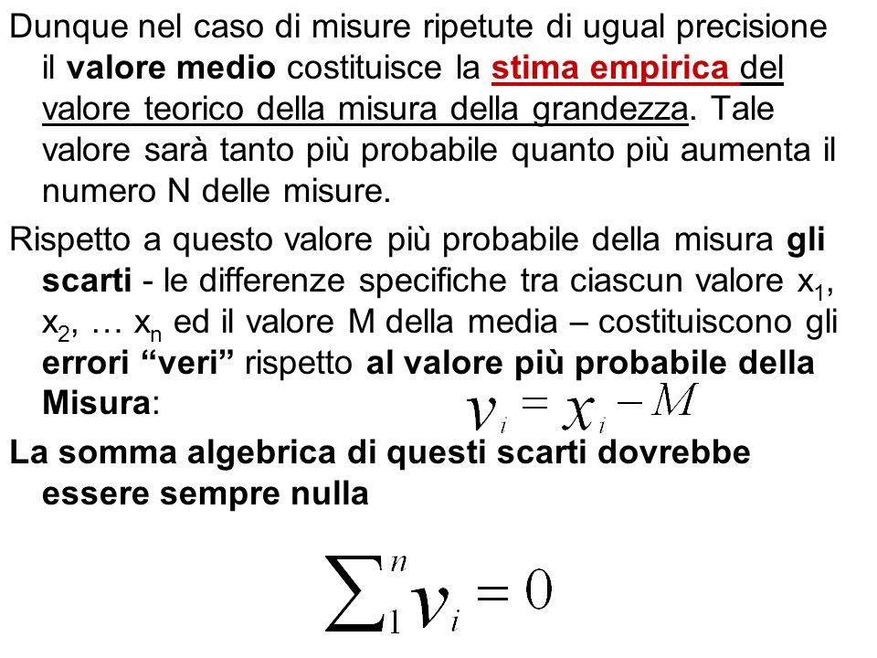 Dunque nel caso di misure ripetute di ugual precisione il valore medio costituisce la stima empirica del valore teorico della misura della grandezza.