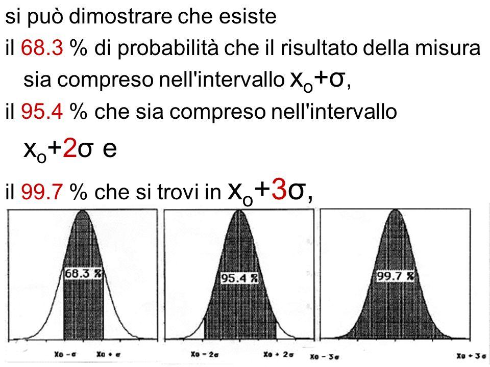 si può dimostrare che esiste il 68.3 % di probabilità che il risultato della misura sia compreso nell'intervallo x o +σ, il 95.4 % che sia compreso ne