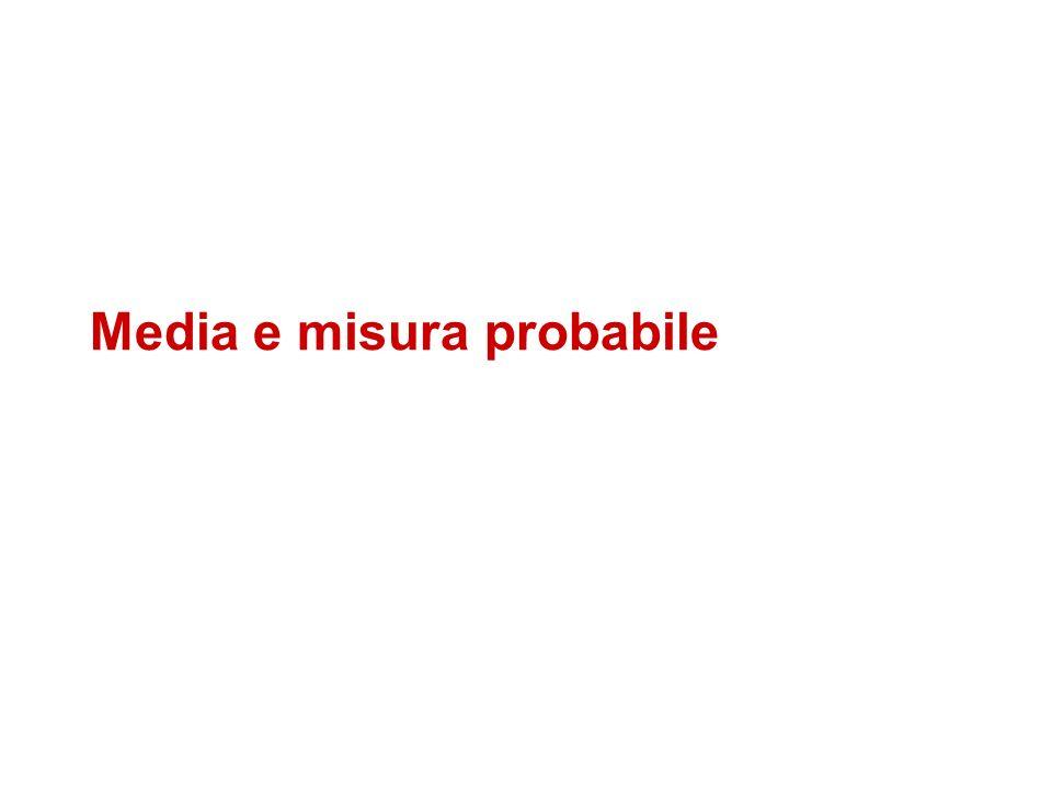 Media e misura probabile