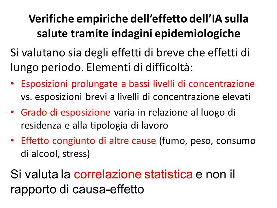 Verifiche empiriche delleffetto dellIA sulla salute tramite indagini epidemiologiche Si valutano sia degli effetti di breve che effetti di lungo perio