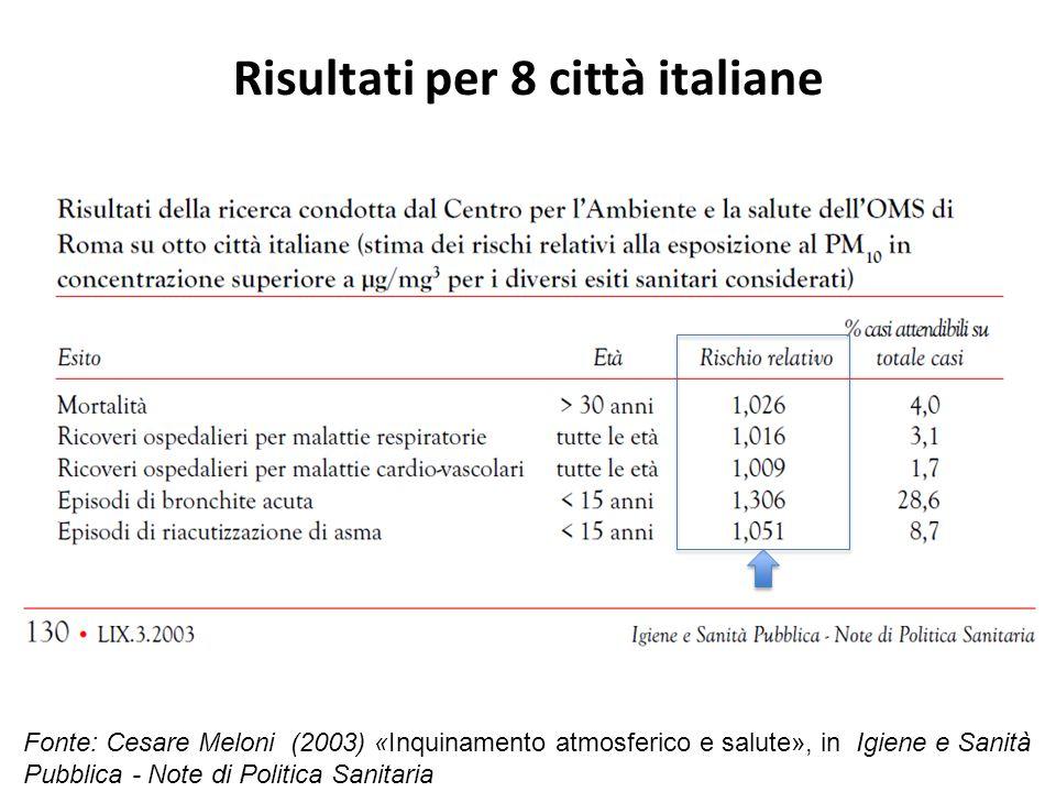 Risultati per 8 città italiane Fonte: Cesare Meloni (2003) «Inquinamento atmosferico e salute», in Igiene e Sanità Pubblica - Note di Politica Sanitar