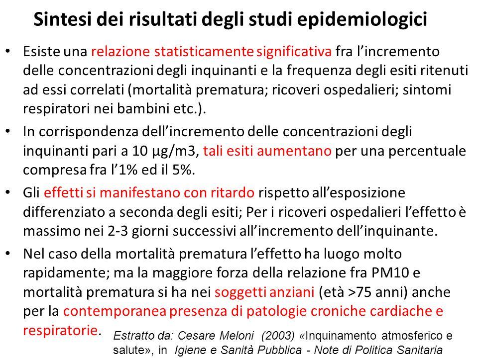 Sintesi dei risultati degli studi epidemiologici Esiste una relazione statisticamente significativa fra lincremento delle concentrazioni degli inquina