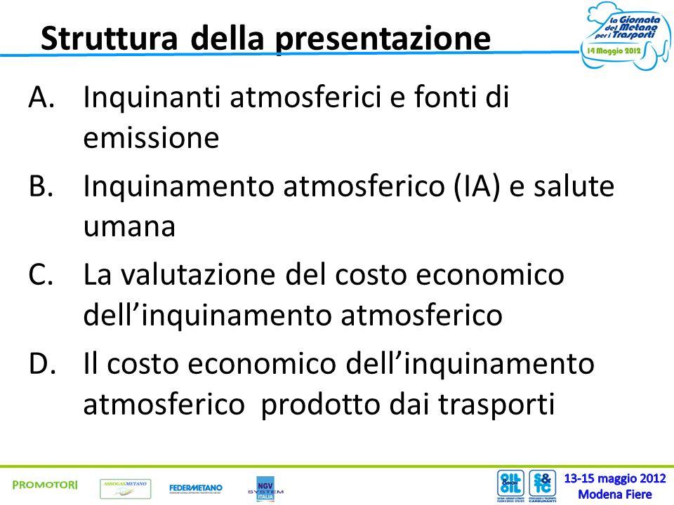 Struttura della presentazione A.Inquinanti atmosferici e fonti di emissione B.Inquinamento atmosferico (IA) e salute umana C.La valutazione del costo