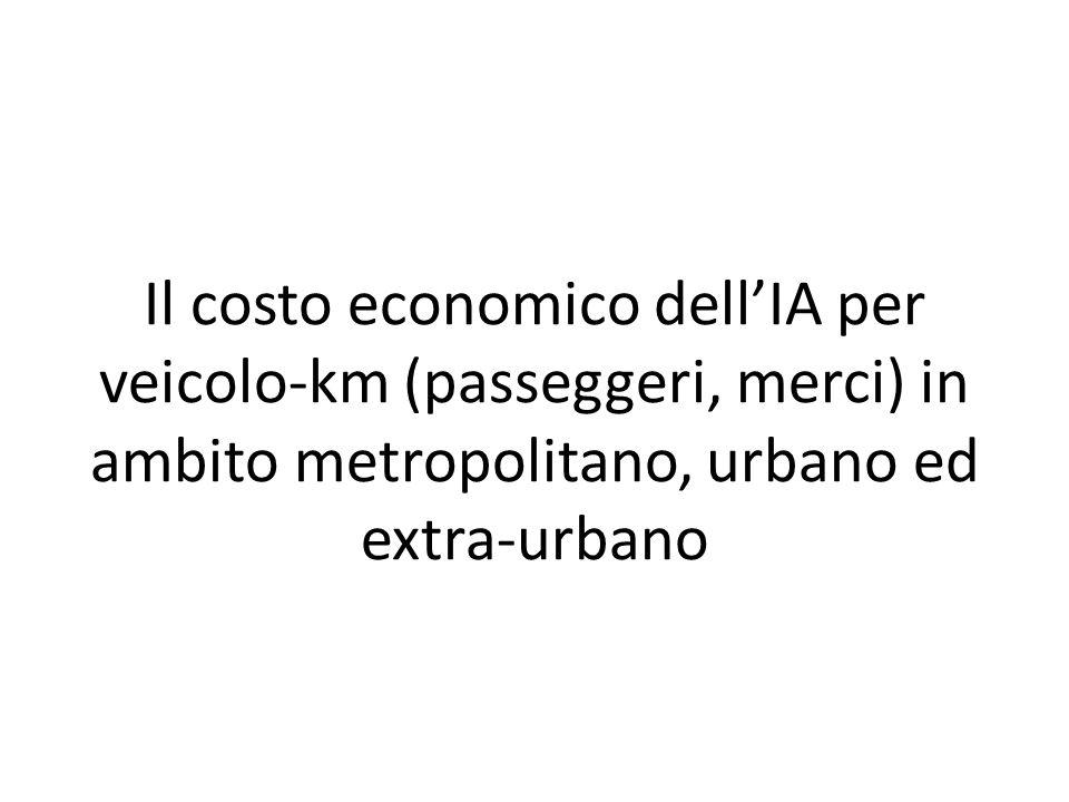 Il costo economico dellIA per veicolo-km (passeggeri, merci) in ambito metropolitano, urbano ed extra-urbano