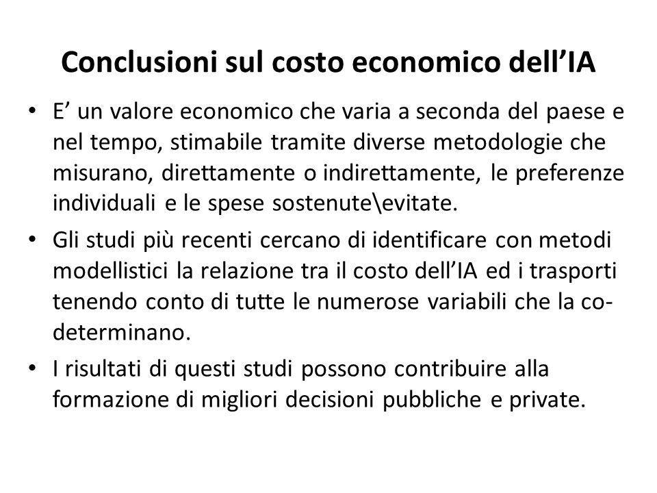 Conclusioni sul costo economico dellIA E un valore economico che varia a seconda del paese e nel tempo, stimabile tramite diverse metodologie che misu