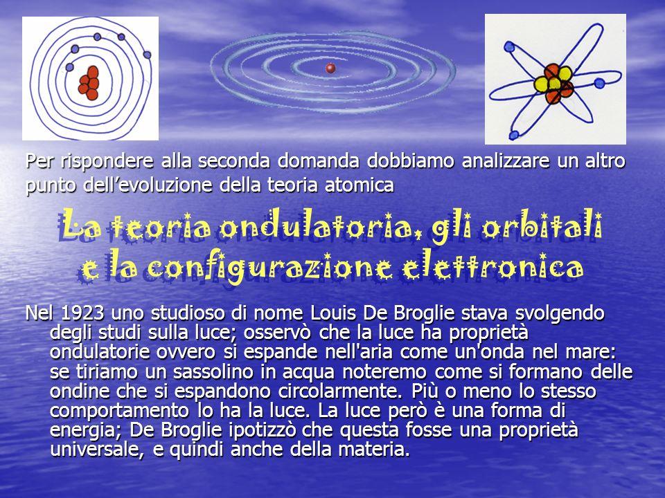 Per rispondere alla seconda domanda dobbiamo analizzare un altro punto dellevoluzione della teoria atomica Nel 1923 uno studioso di nome Louis De Brog