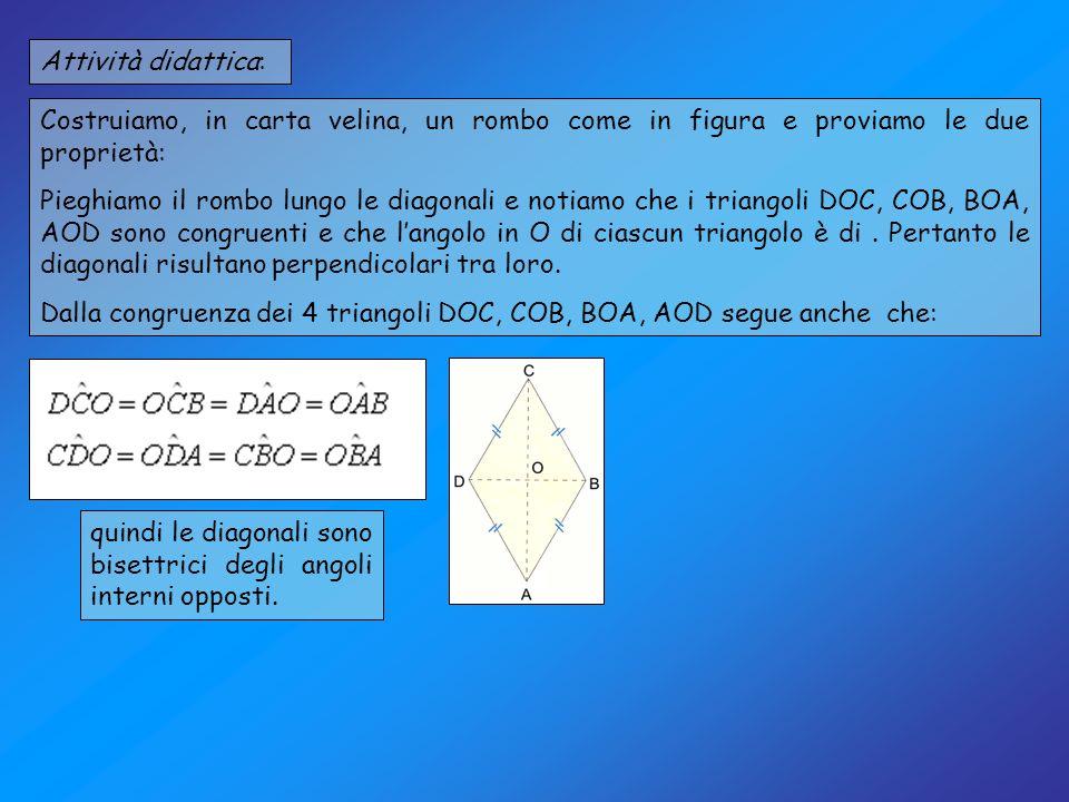 Attività didattica: Costruiamo, in carta velina, un rombo come in figura e proviamo le due proprietà: Pieghiamo il rombo lungo le diagonali e notiamo