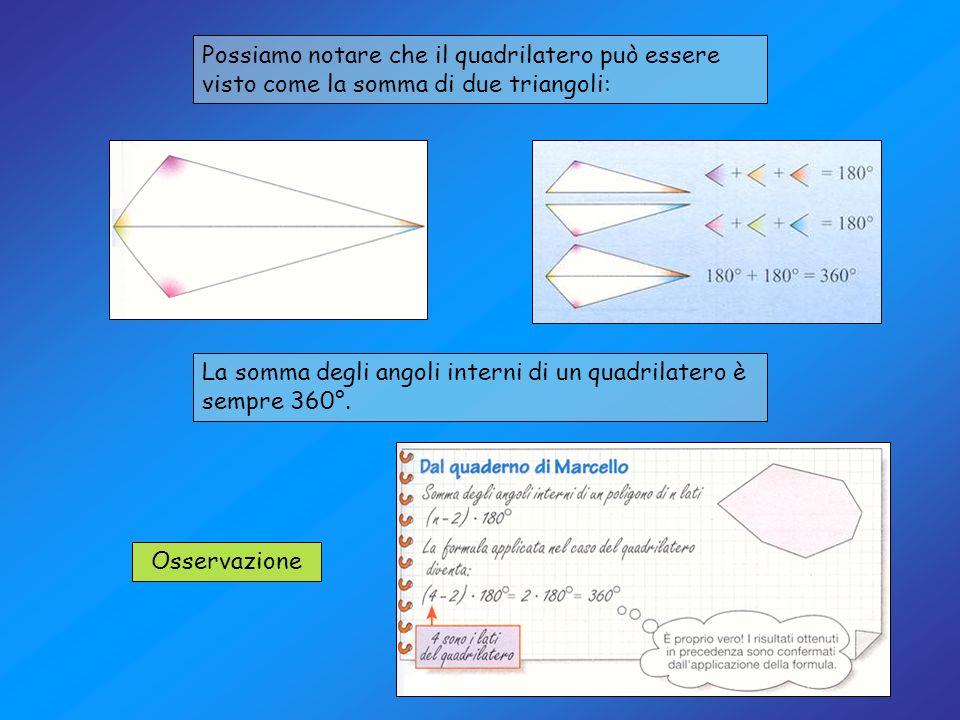 Possiamo notare che il quadrilatero può essere visto come la somma di due triangoli: La somma degli angoli interni di un quadrilatero è sempre 360°. O