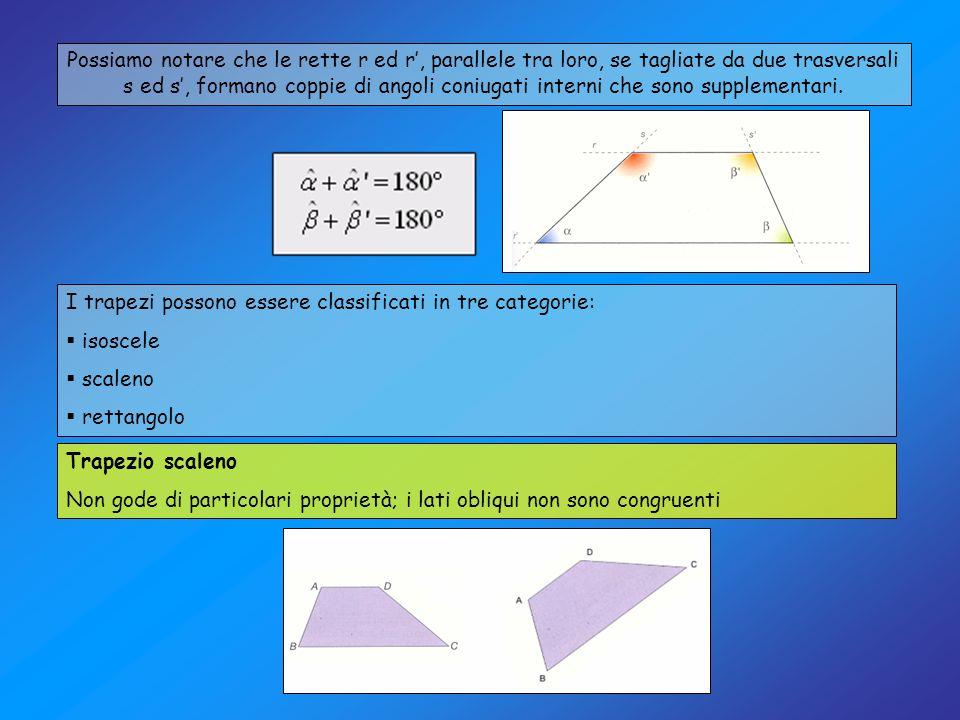 I trapezi possono essere classificati in tre categorie: isoscele scaleno rettangolo Trapezio scaleno Non gode di particolari proprietà; i lati obliqui