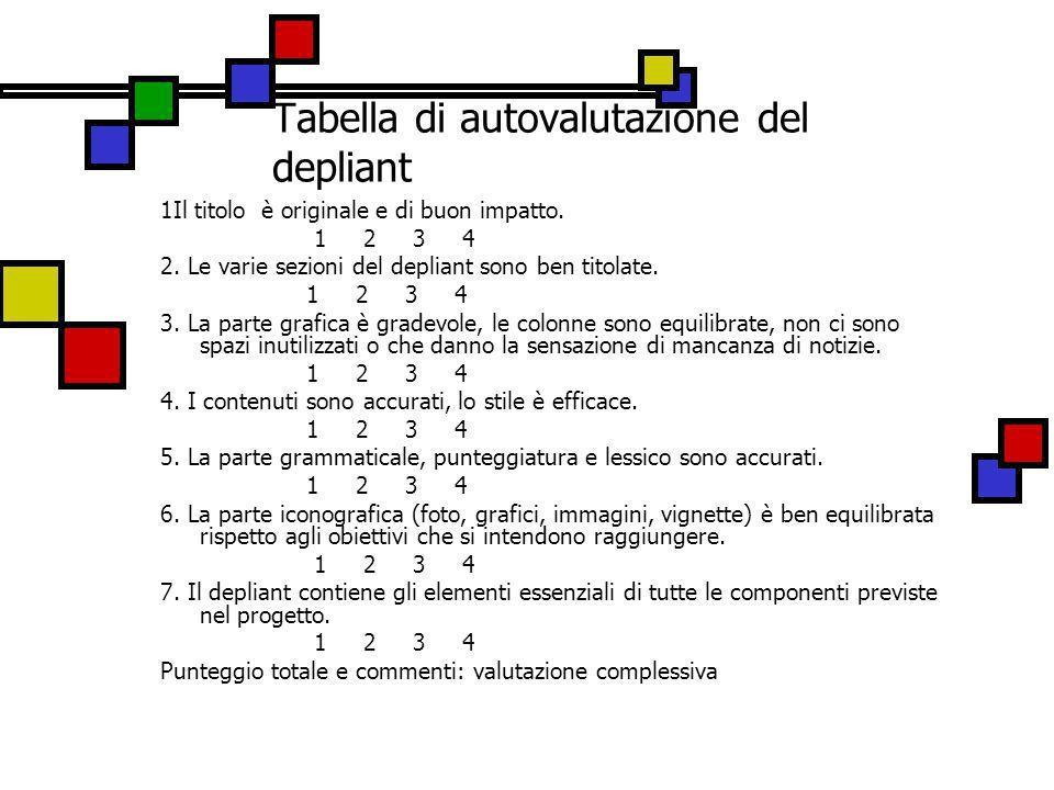 Tabella di autovalutazione del depliant 1Il titolo è originale e di buon impatto. 1 2 3 4 2. Le varie sezioni del depliant sono ben titolate. 1 2 3 4