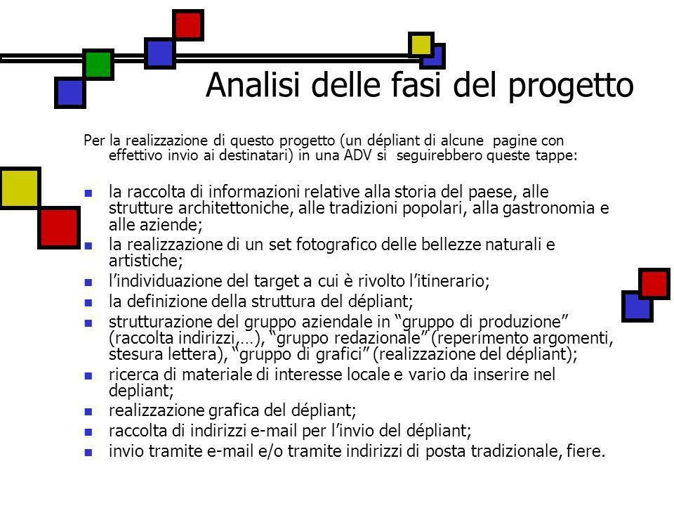 Analisi delle fasi del progetto Per la realizzazione di questo progetto (un dépliant di alcune pagine con effettivo invio ai destinatari) in una ADV s