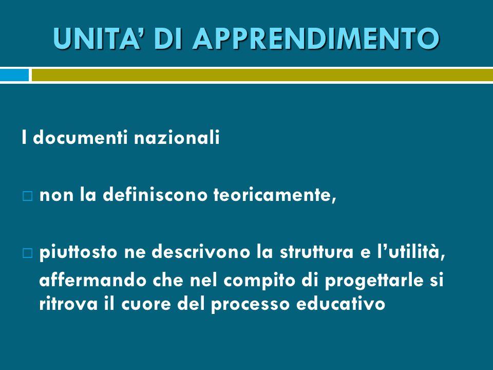 UNITA DI APPRENDIMENTO I documenti nazionali non la definiscono teoricamente, piuttosto ne descrivono la struttura e lutilità, affermando che nel comp