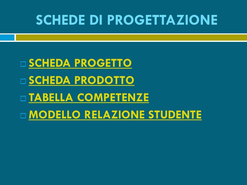 SCHEDE DI PROGETTAZIONE SCHEDA PROGETTO SCHEDA PRODOTTO TABELLA COMPETENZE MODELLO RELAZIONE STUDENTE