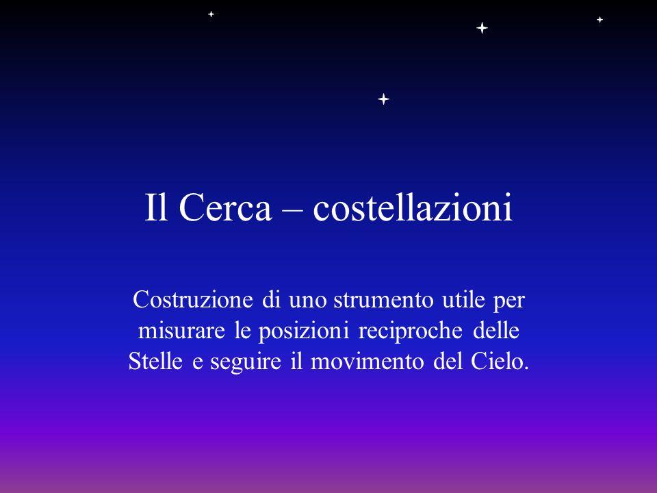 Come osservare il Cielo notturno Trovare un punti di riferimento fisso del paesaggio Mettere la posizione della stella in relazione con il punto di riferimento Se il movimento non si vede ad occhio in pochi minuti, ripetere losservazione una o due ore più tardi…