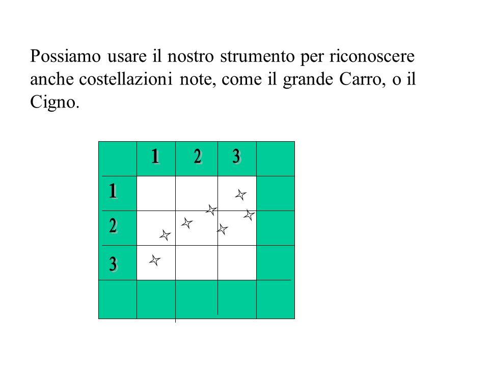 Possiamo usare il nostro strumento per riconoscere anche costellazioni note, come il grande Carro, o il Cigno.