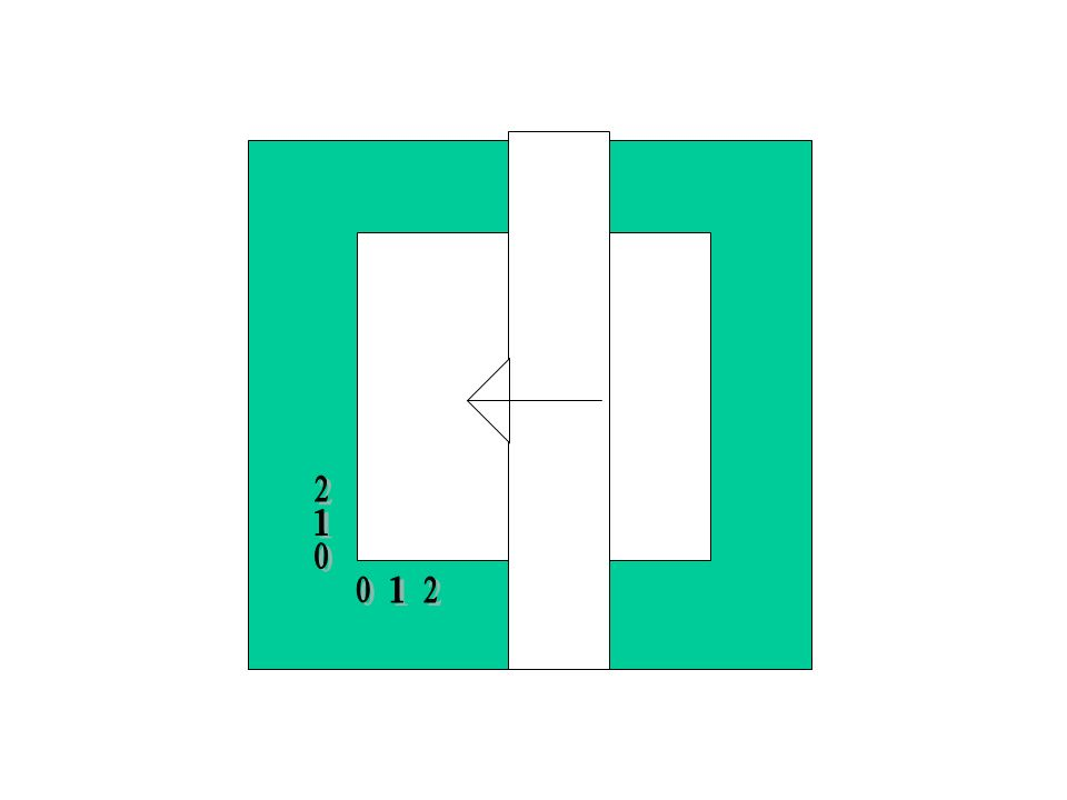 Come si usa Facendo scorrere la striscia orizzontalmente e verticalmente, si indica con la punta triangolare il centro del quadrante e si scrivono sul quaderno i dati della posizione della Stella in orizzontale e in verticale (ascissa e ordinata); la prima viene letta dallo zero fino alla striscia, togliendo 1 al numero della tacca sulla quale cè la striscia, mentre la seconda è la distanza dalla punta al lato orizzontale e viene letta in verticale lungo la striscia.
