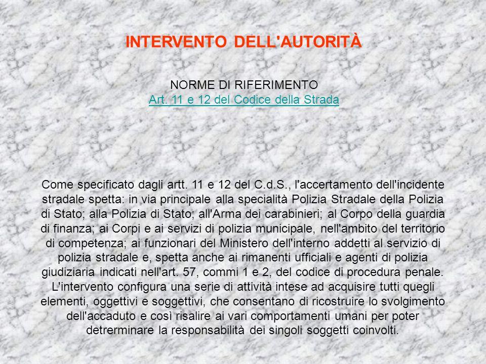 INTERVENTO DELL AUTORITÀ NORME DI RIFERIMENTO Art.
