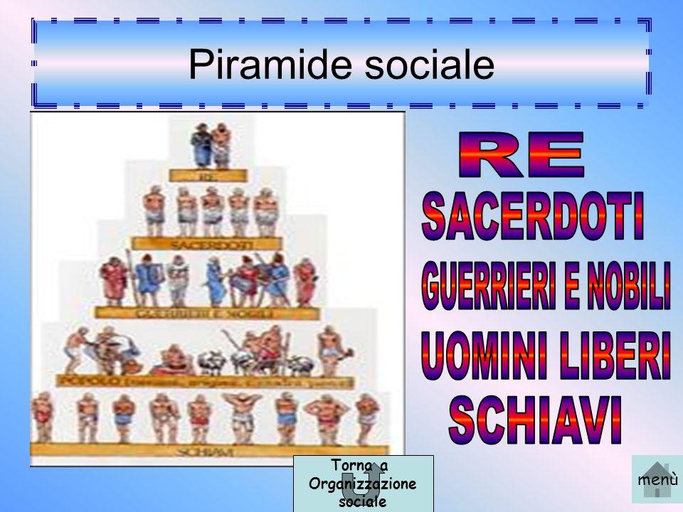 Piramide sociale menù Torna a Organizzazione sociale