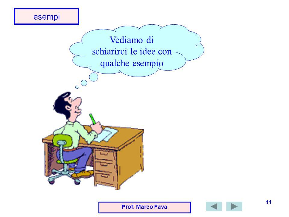 Prof. Marco Fava 11 esempi Vediamo di schiarirci le idee con qualche esempio